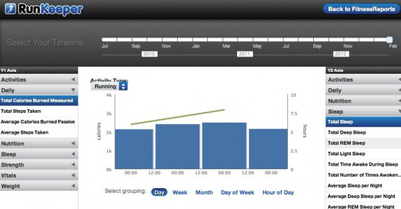 Screenshot RunKeeper Advanced FitnessReports